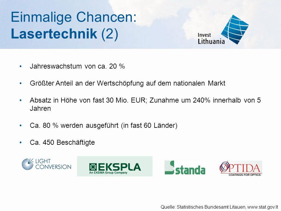 Einmalige Chancen: Lasertechnik (2) Jahreswachstum von ca. 20 %