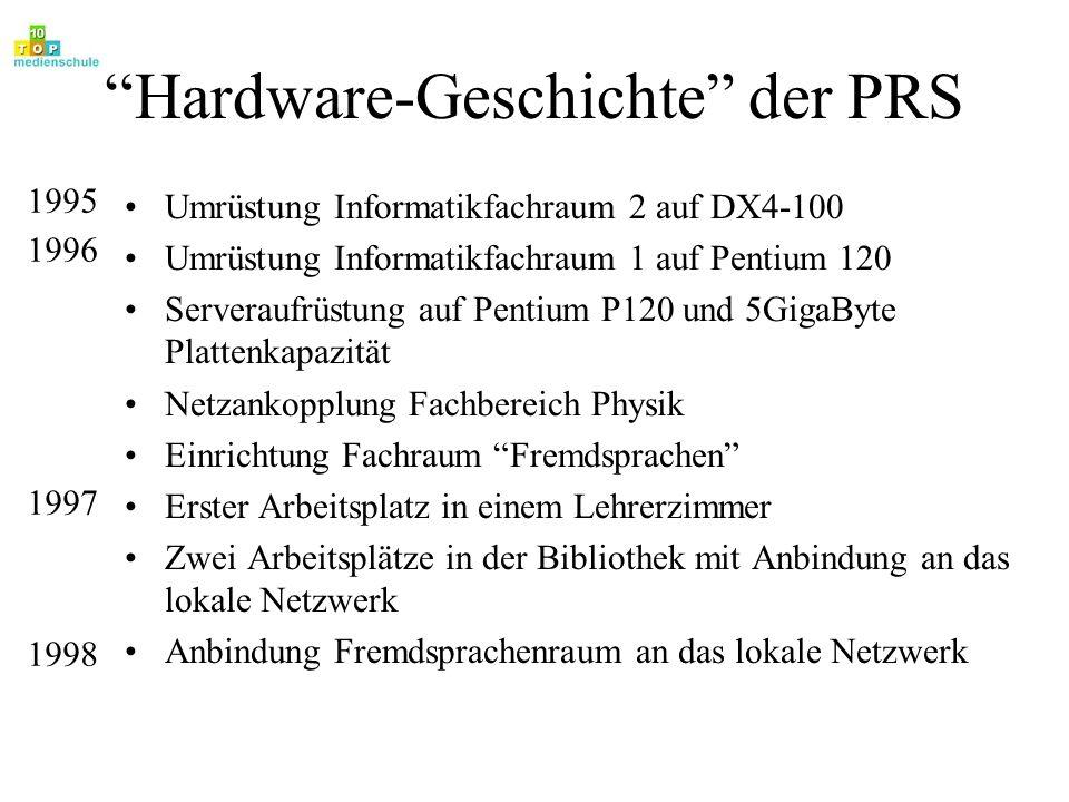 Hardware-Geschichte der PRS