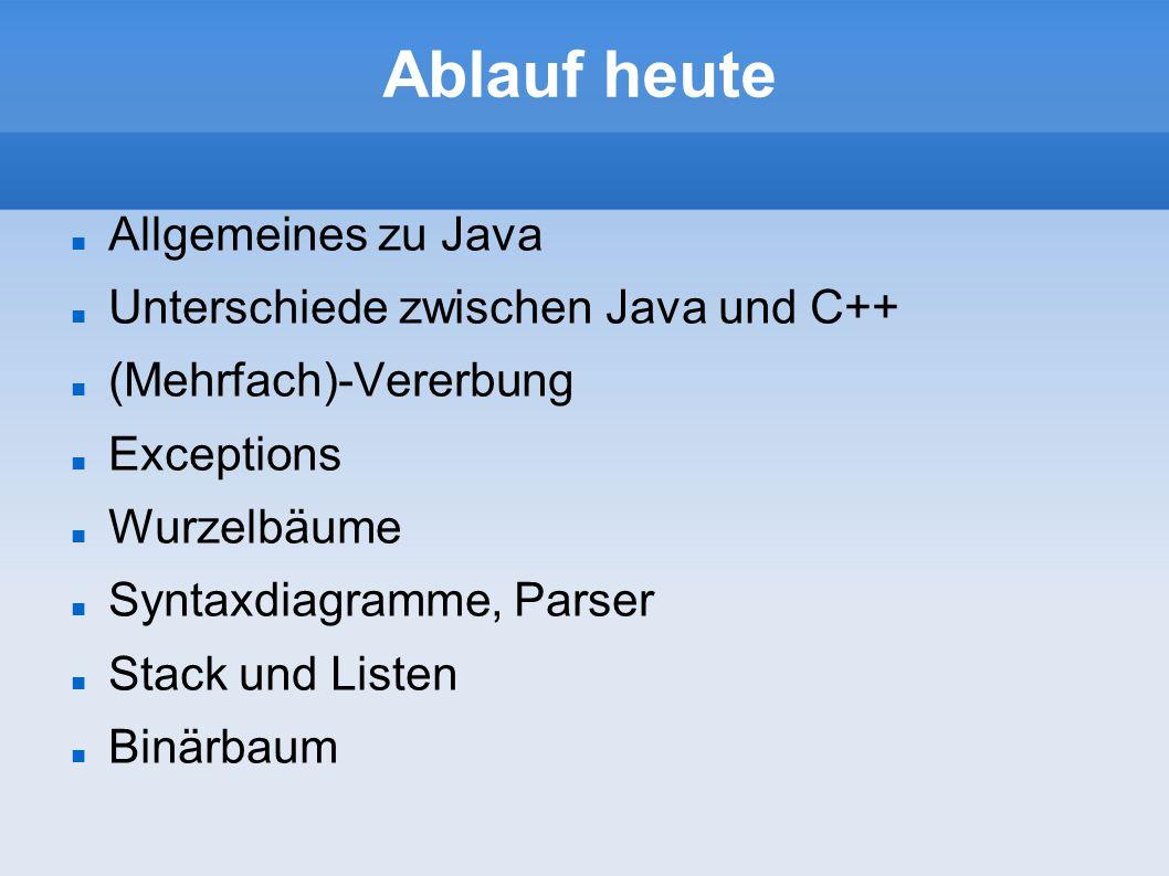 Ablauf heute Allgemeines zu Java Unterschiede zwischen Java und C++