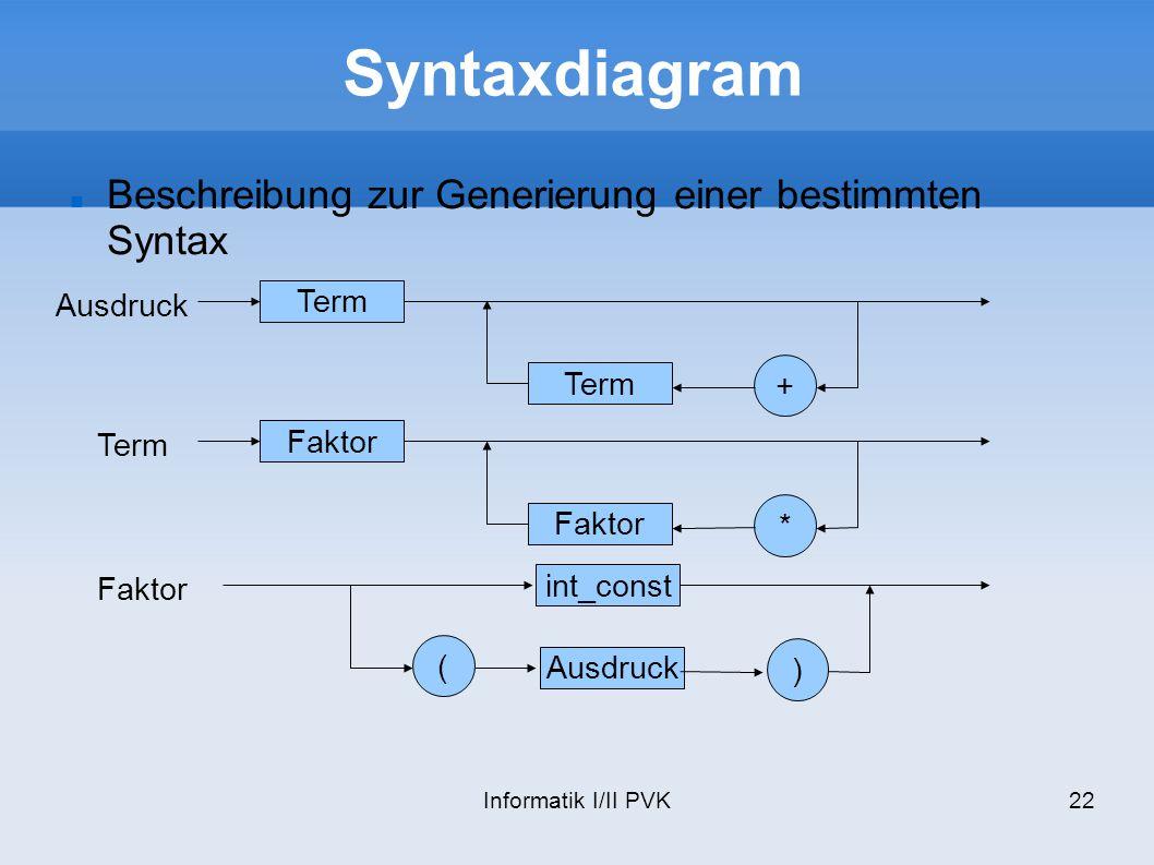Syntaxdiagram Beschreibung zur Generierung einer bestimmten Syntax