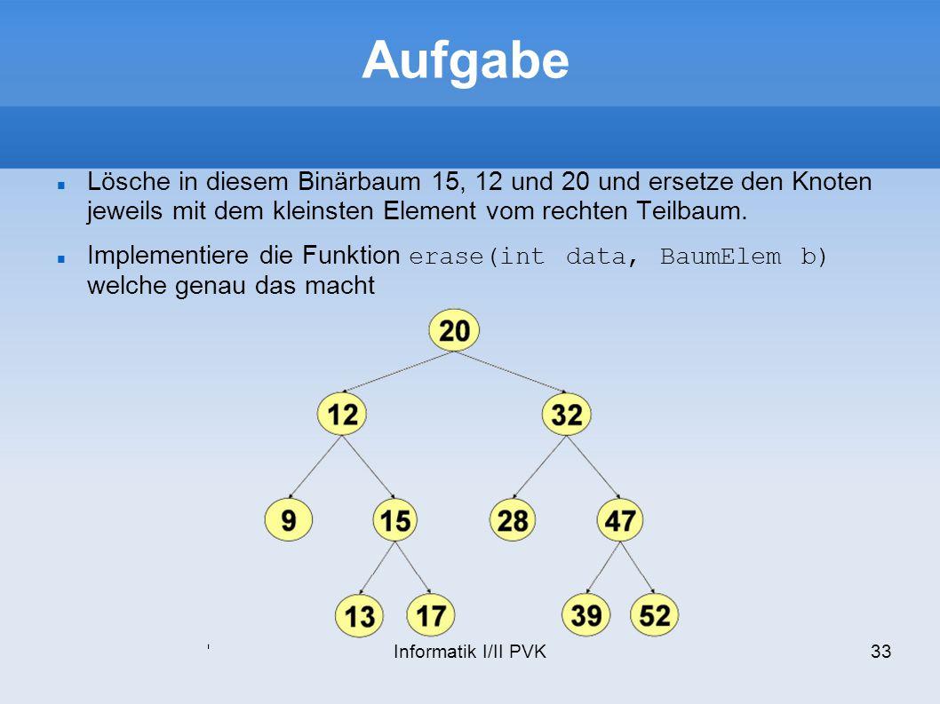 Aufgabe Lösche in diesem Binärbaum 15, 12 und 20 und ersetze den Knoten jeweils mit dem kleinsten Element vom rechten Teilbaum.