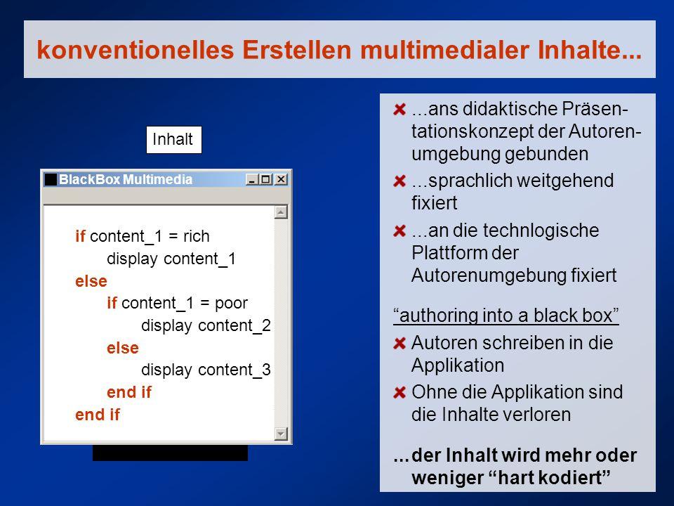 konventionelles Erstellen multimedialer Inhalte...