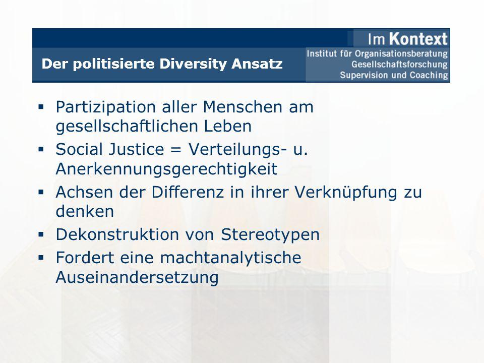 Der politisierte Diversity Ansatz