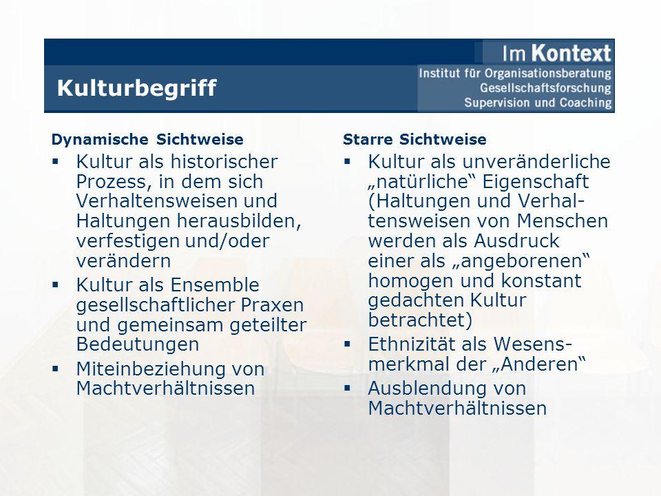 Kulturbegriff Dynamische Sichtweise.