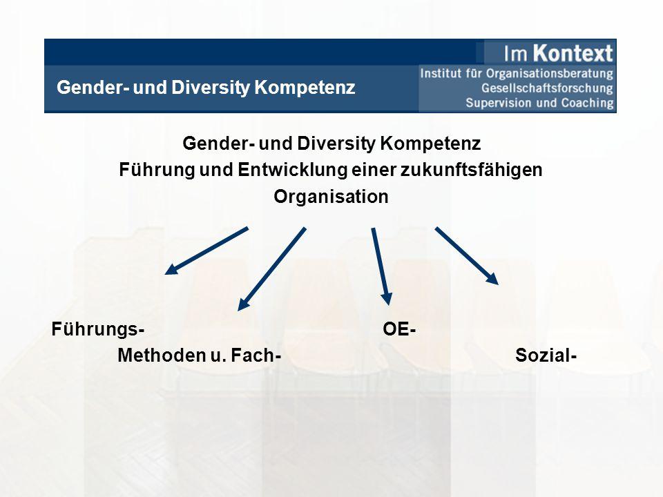 Gender- und Diversity Kompetenz