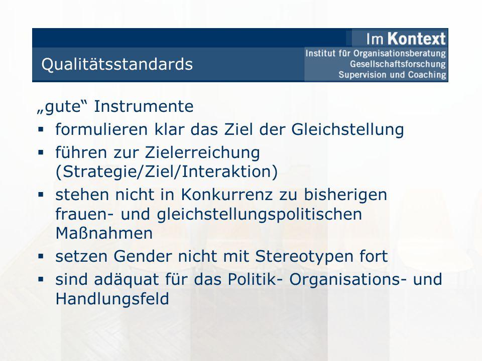 """Qualitätsstandards """"gute Instrumente. formulieren klar das Ziel der Gleichstellung. führen zur Zielerreichung (Strategie/Ziel/Interaktion)"""