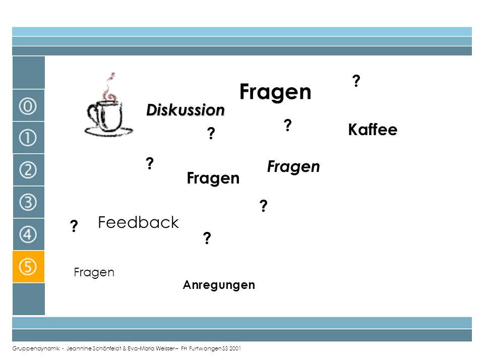 Fragen Diskussion Kaffee Fragen Fragen Feedback Fragen