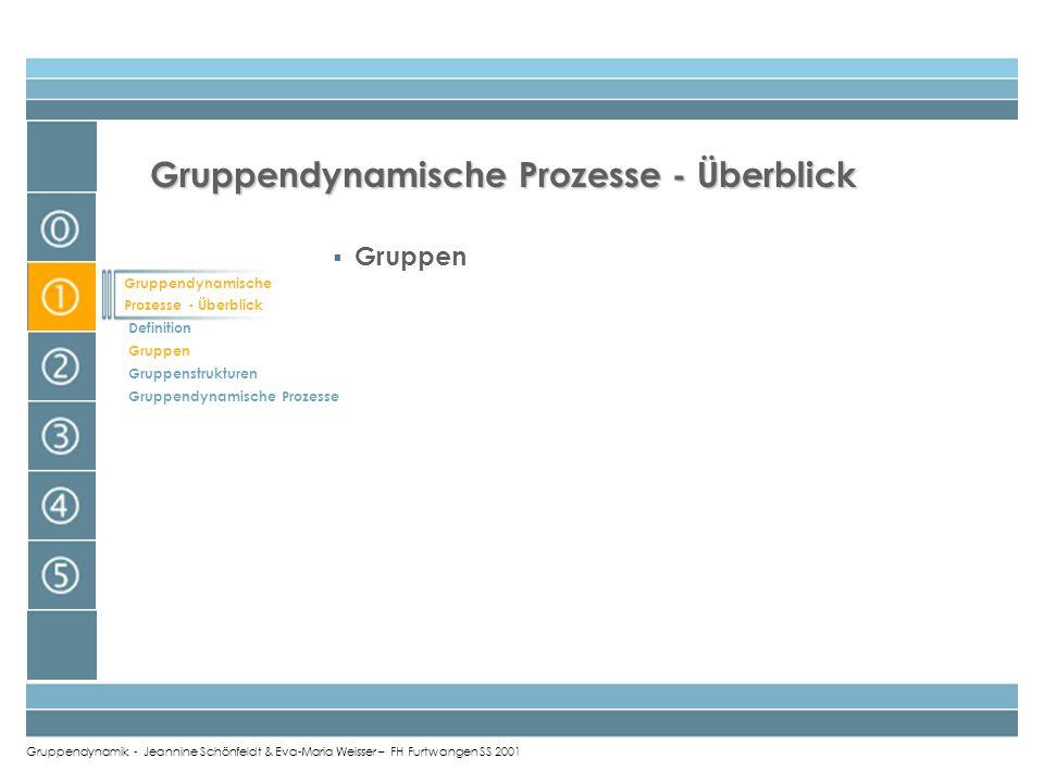 Gruppendynamische Prozesse - Überblick