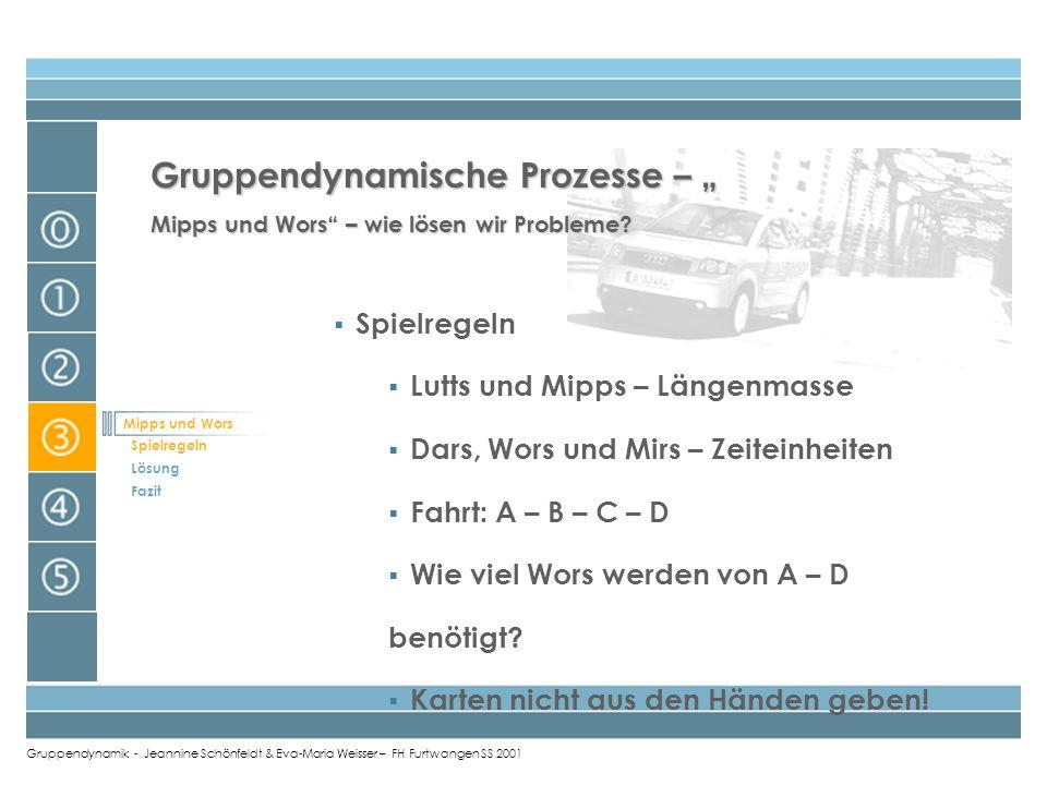 """Gruppendynamische Prozesse – """""""
