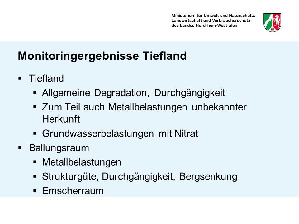 Monitoringergebnisse Tiefland