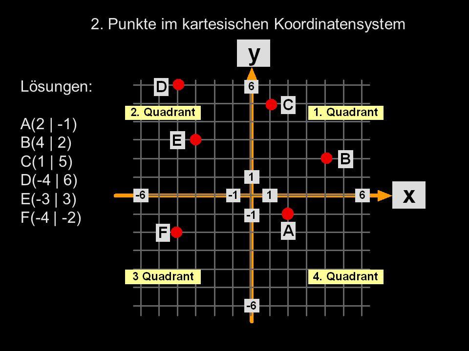 2. Punkte im kartesischen Koordinatensystem