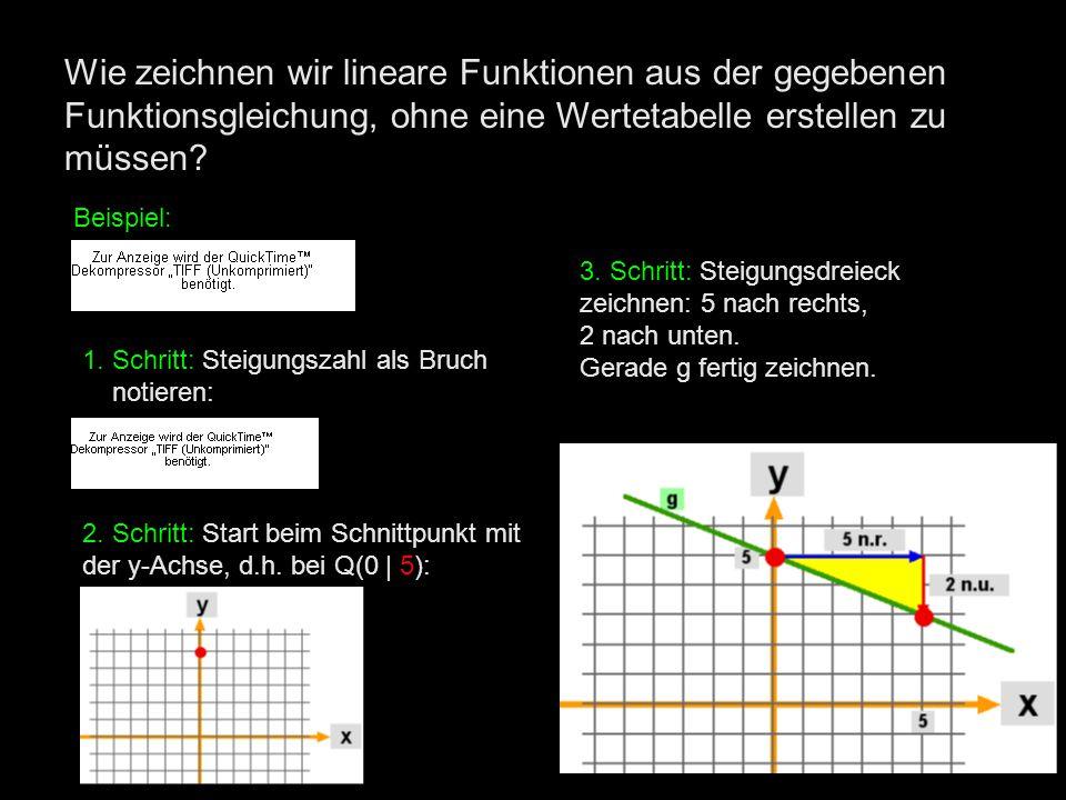 Wie zeichnen wir lineare Funktionen aus der gegebenen