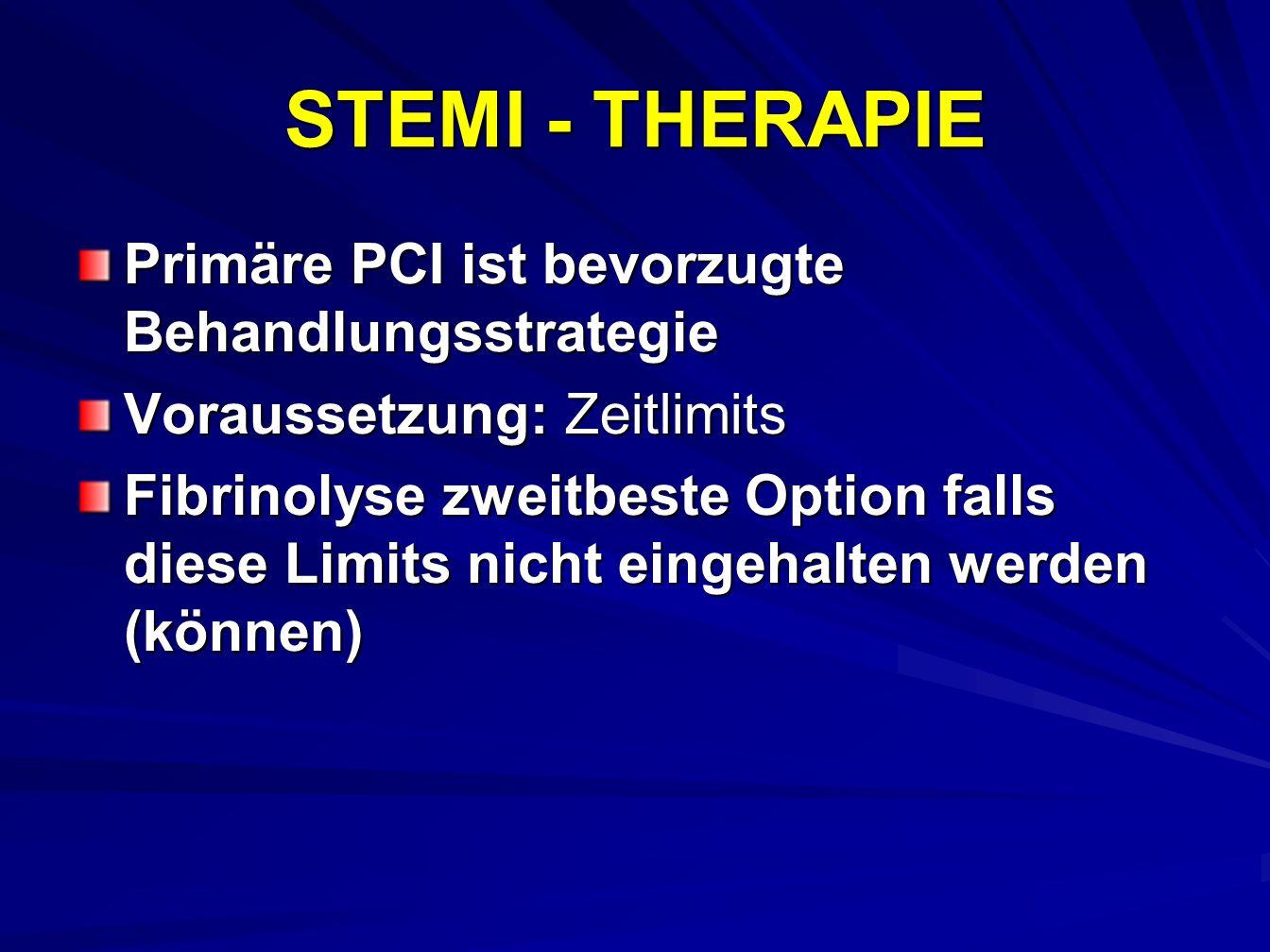 STEMI - THERAPIE Primäre PCI ist bevorzugte Behandlungsstrategie