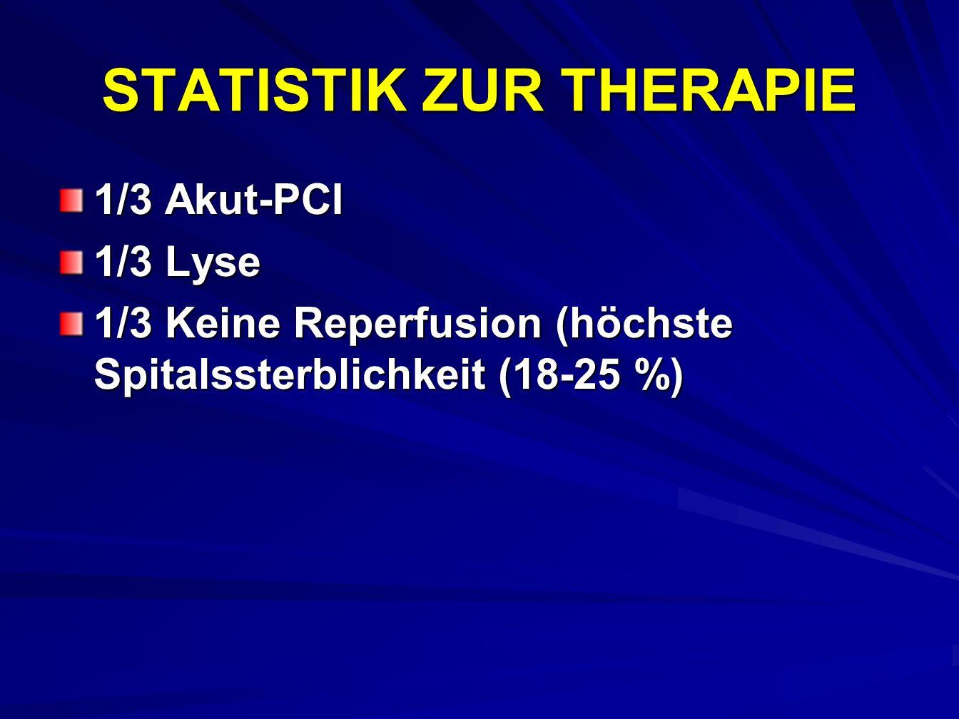 STATISTIK ZUR THERAPIE