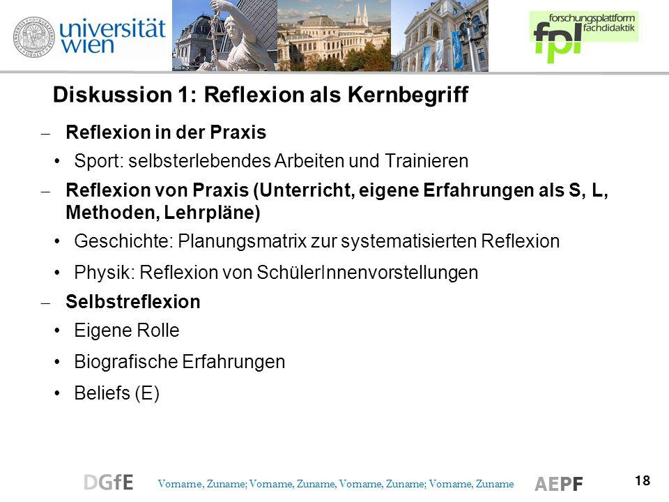 Diskussion 1: Reflexion als Kernbegriff