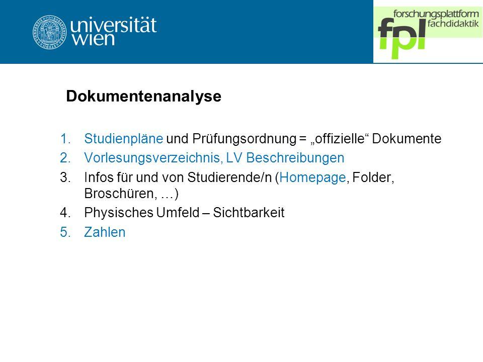 """Dokumentenanalyse Studienpläne und Prüfungsordnung = """"offizielle Dokumente. Vorlesungsverzeichnis, LV Beschreibungen."""