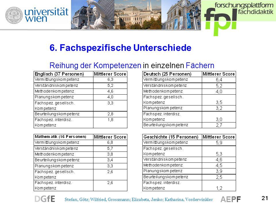 6. Fachspezifische Unterschiede