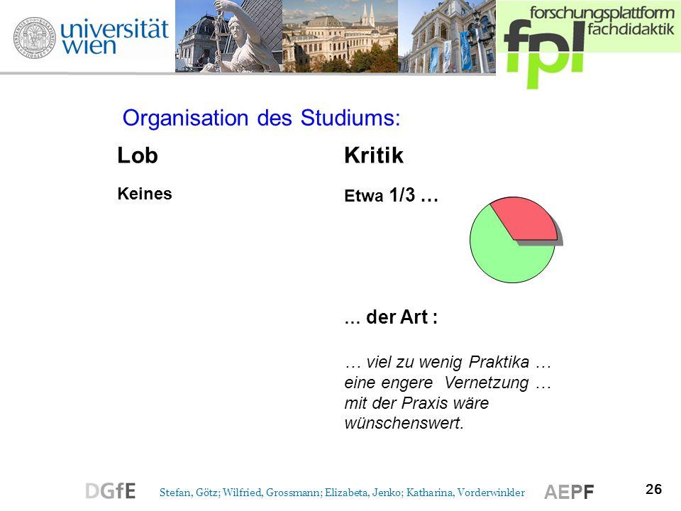 Organisation des Studiums: