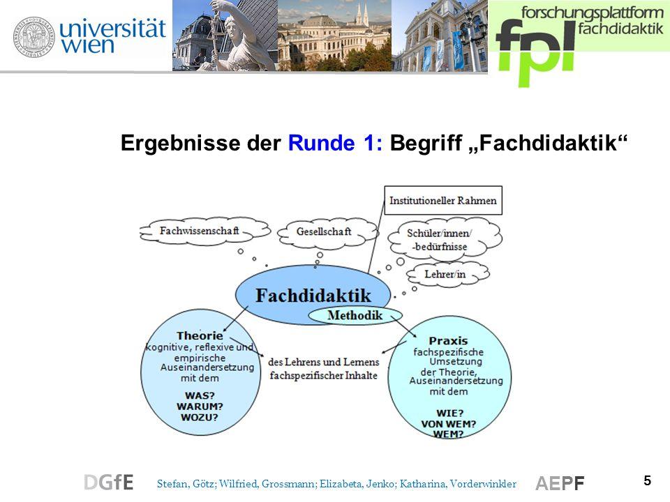 """Ergebnisse der Runde 1: Begriff """"Fachdidaktik"""
