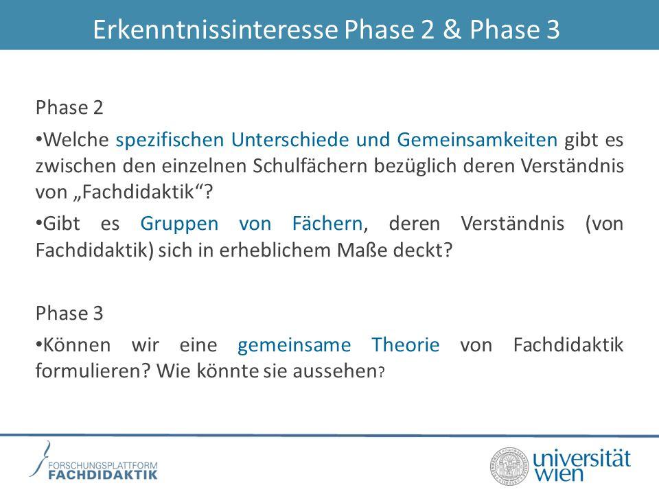 Erkenntnissinteresse Phase 2 & Phase 3