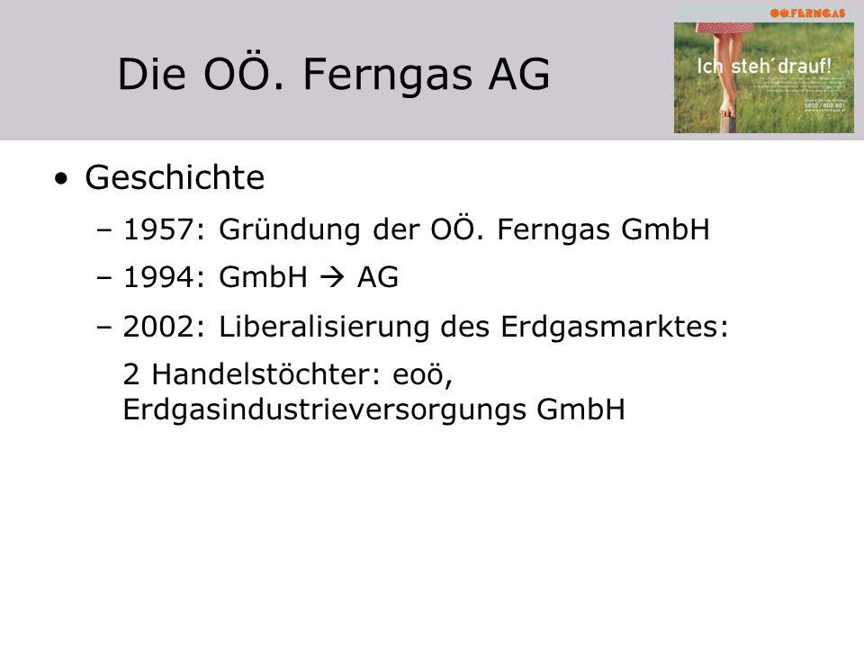 Die OÖ. Ferngas AG Geschichte 1957: Gründung der OÖ. Ferngas GmbH