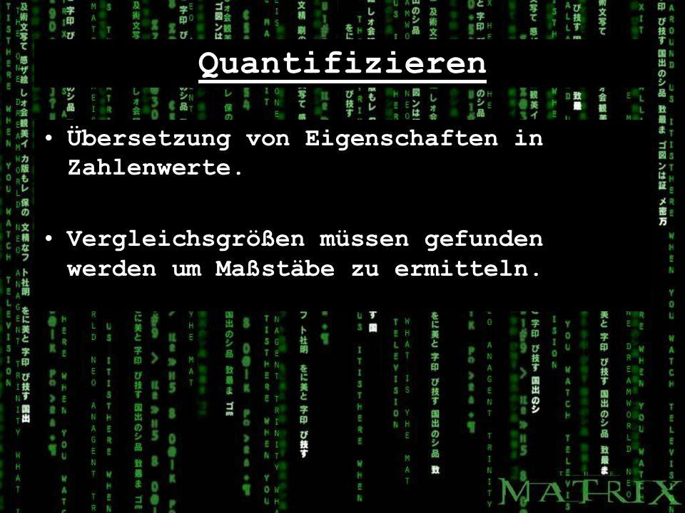 Quantifizieren Übersetzung von Eigenschaften in Zahlenwerte.
