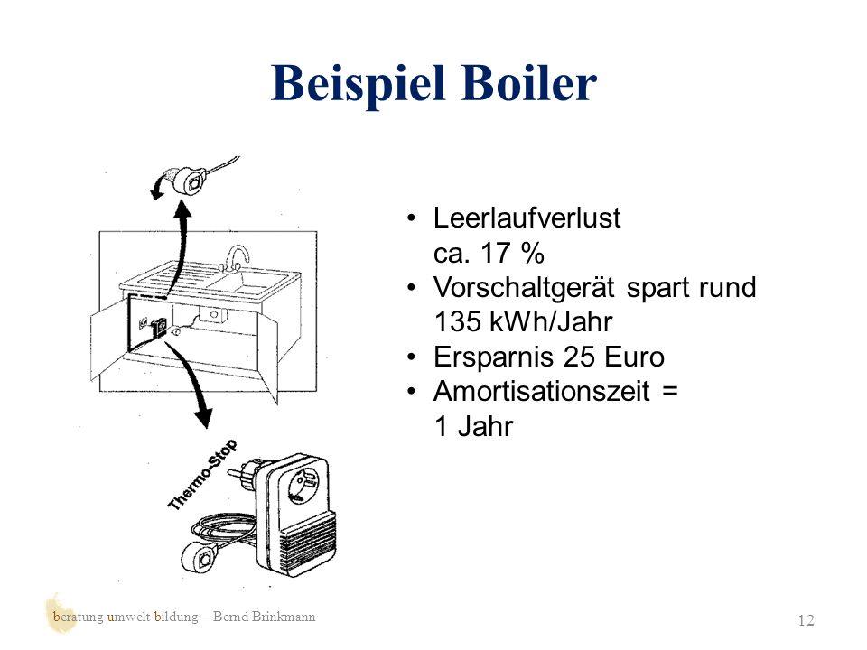 Beispiel Boiler Leerlaufverlust ca. 17 %