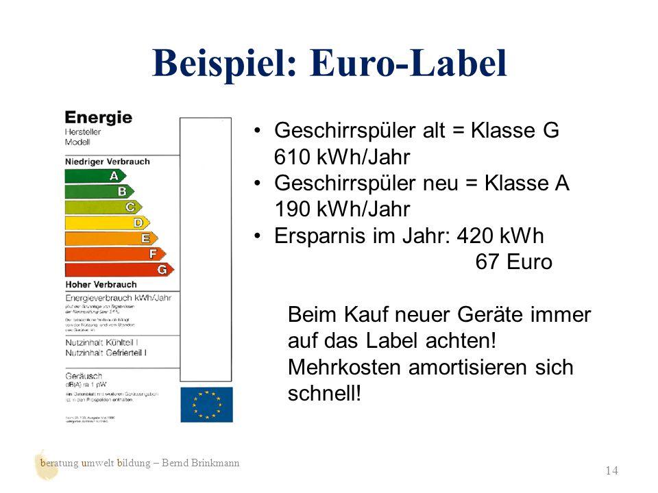 Beispiel: Euro-Label Geschirrspüler alt = Klasse G 610 kWh/Jahr