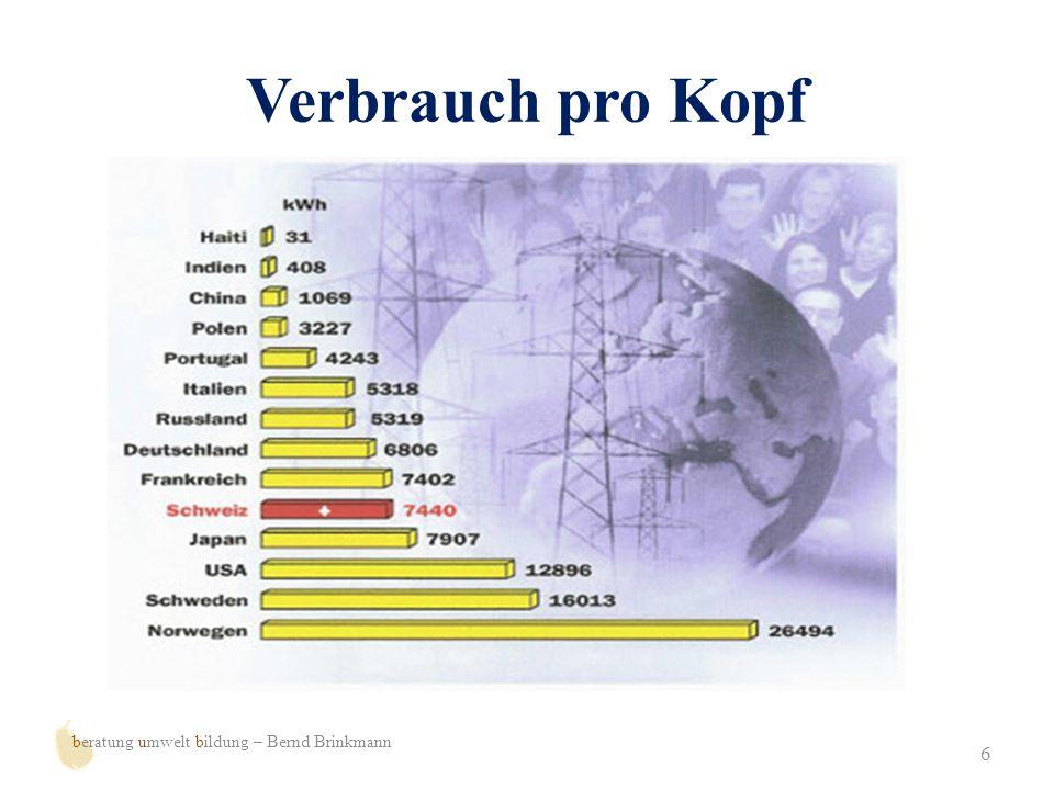 Verbrauch pro Kopf beratung umwelt bildung – Bernd Brinkmann