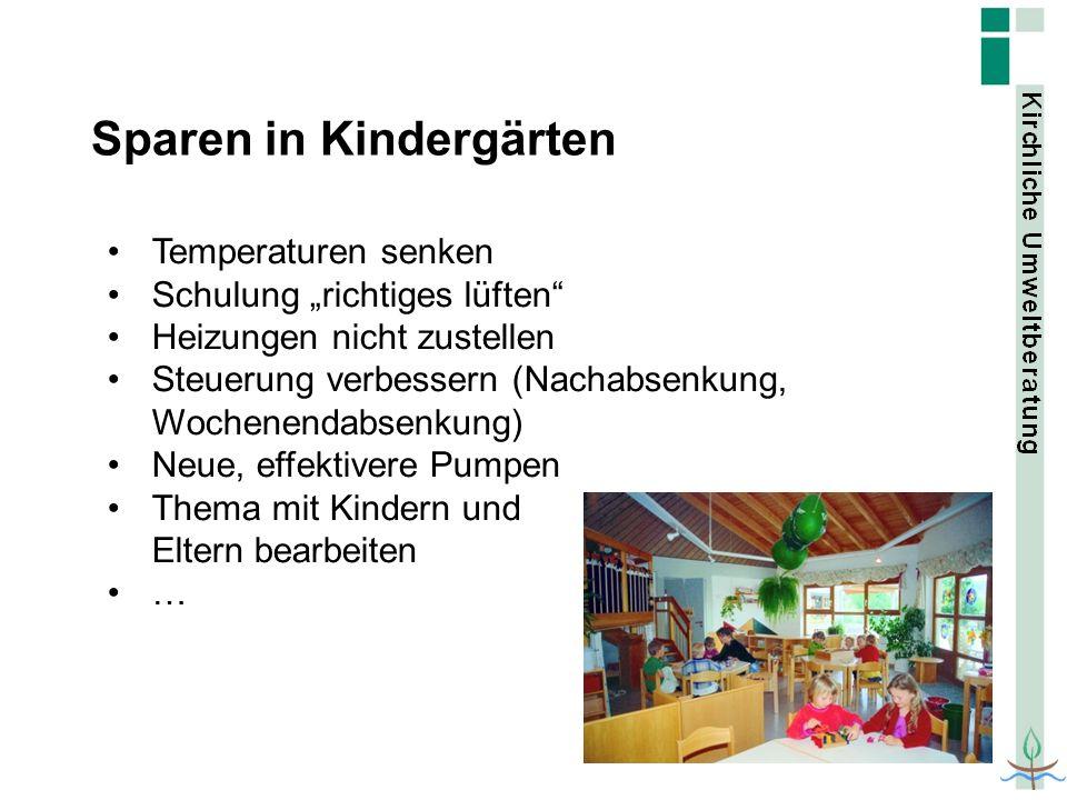 Sparen in Kindergärten