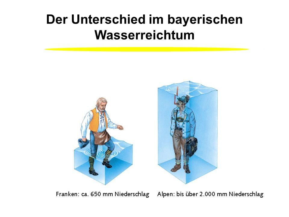 Der Unterschied im bayerischen Wasserreichtum