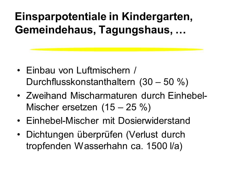 Einsparpotentiale in Kindergarten, Gemeindehaus, Tagungshaus, …
