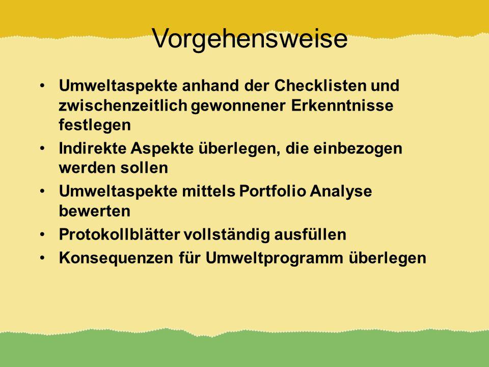 Vorgehensweise Umweltaspekte anhand der Checklisten und zwischenzeitlich gewonnener Erkenntnisse festlegen.