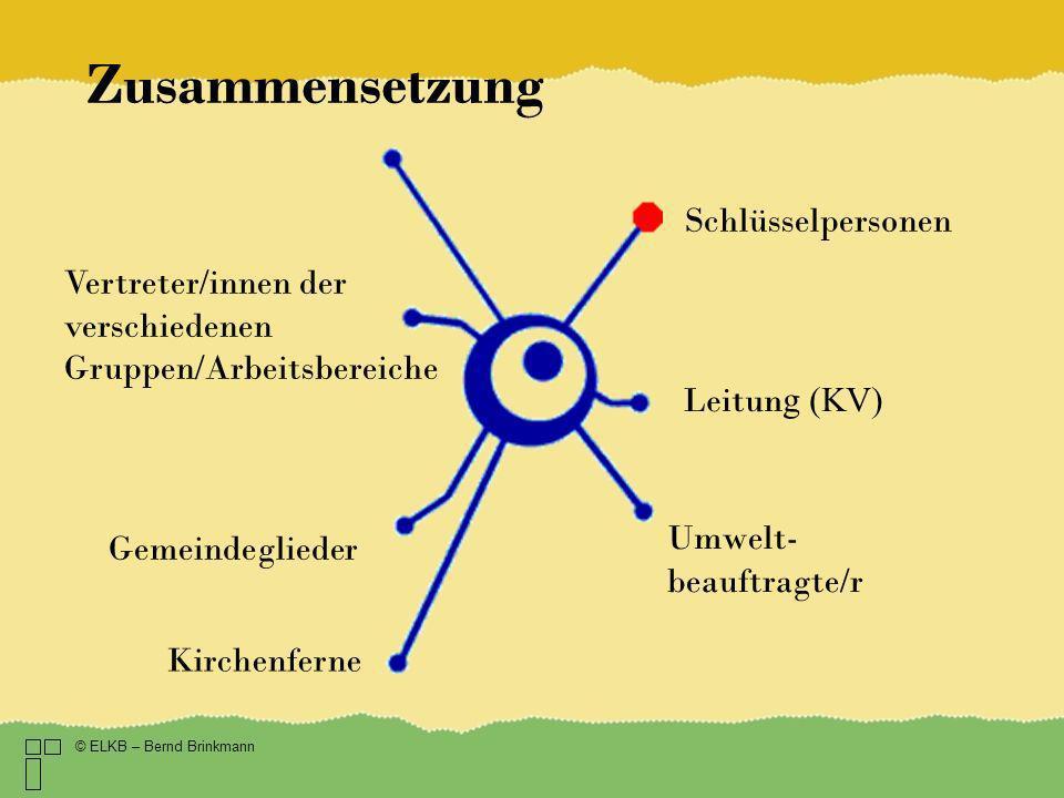 Zusammensetzung Schlüsselpersonen Vertreter/innen der verschiedenen
