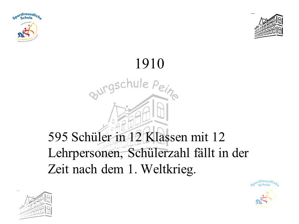 1910 595 Schüler in 12 Klassen mit 12 Lehrpersonen, Schülerzahl fällt in der Zeit nach dem 1.