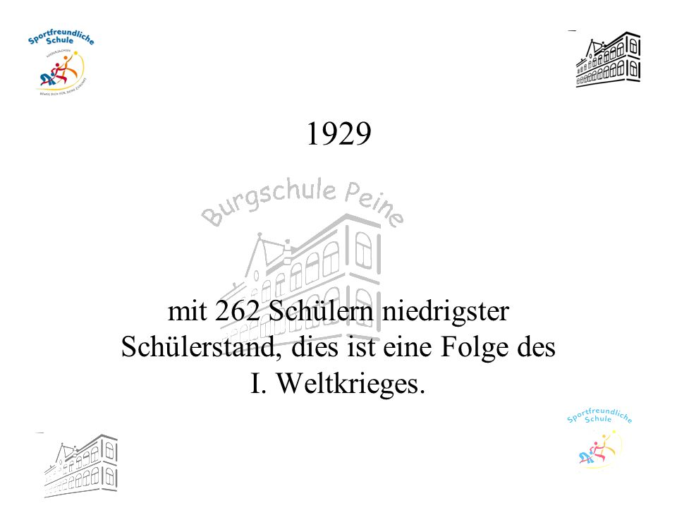 1929 mit 262 Schülern niedrigster Schülerstand, dies ist eine Folge des I. Weltkrieges.