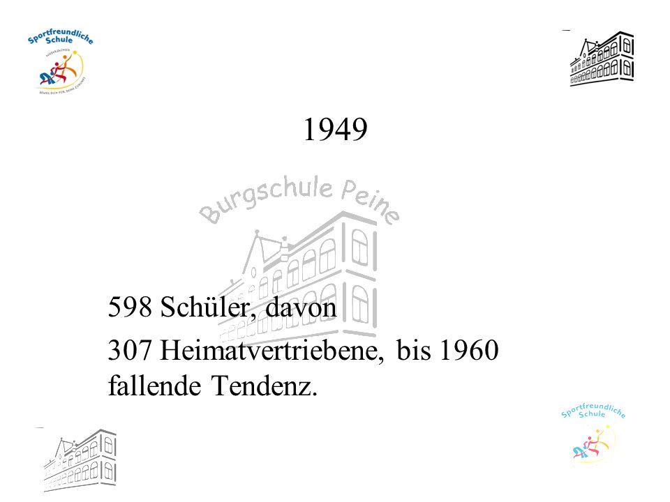 598 Schüler, davon 307 Heimatvertriebene, bis 1960 fallende Tendenz.