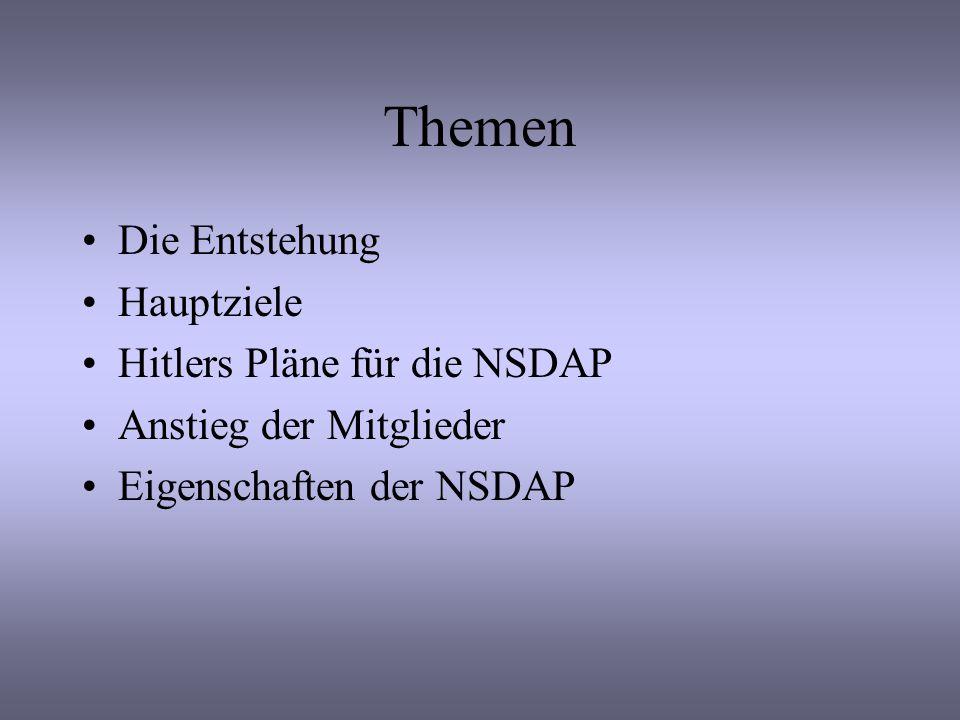Themen Die Entstehung Hauptziele Hitlers Pläne für die NSDAP