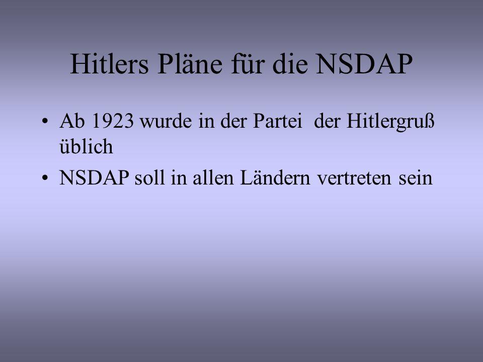 Hitlers Pläne für die NSDAP