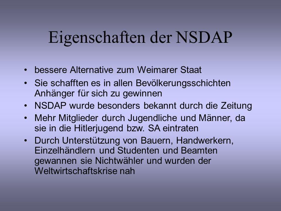 Eigenschaften der NSDAP