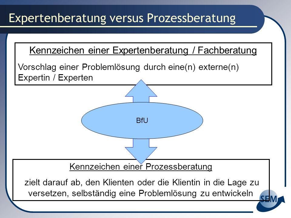 Expertenberatung versus Prozessberatung