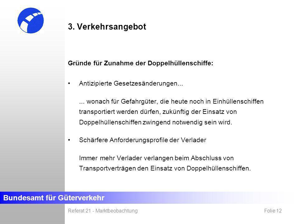 3. Verkehrsangebot Gründe für Zunahme der Doppelhüllenschiffe: