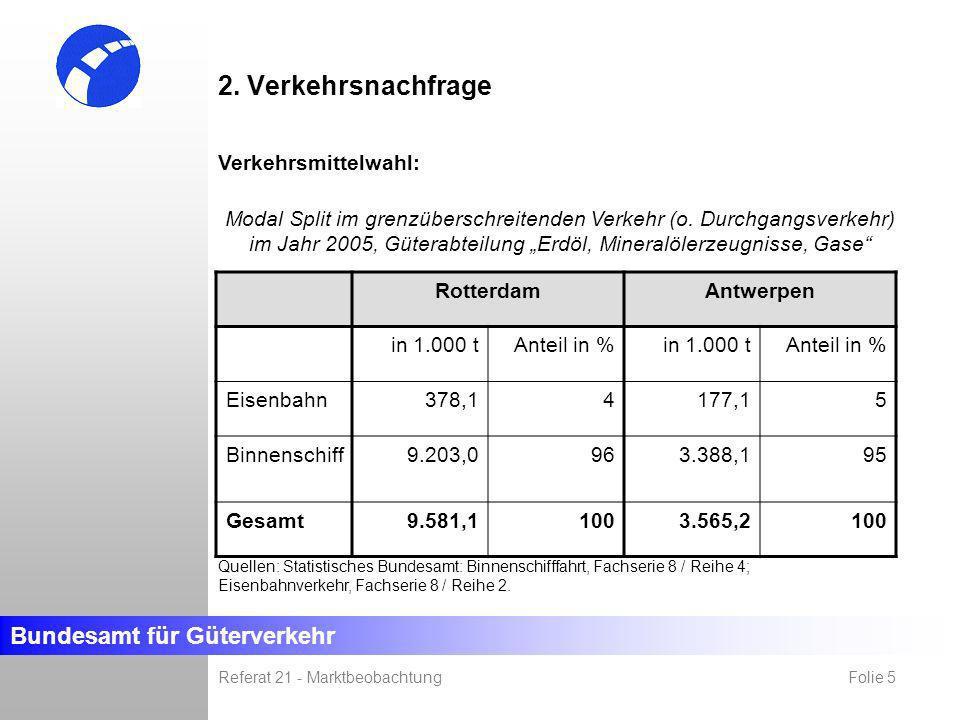 2. Verkehrsnachfrage Verkehrsmittelwahl: