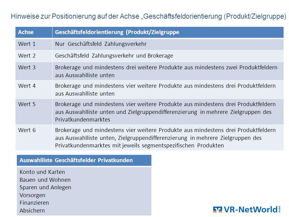 """Hinweise zur Positionierung auf der Achse """"Geschäftsfeldorientierung (Produkt/Zielgruppe)"""