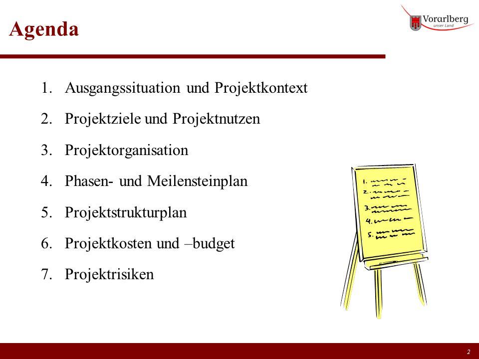 Agenda Ausgangssituation und Projektkontext