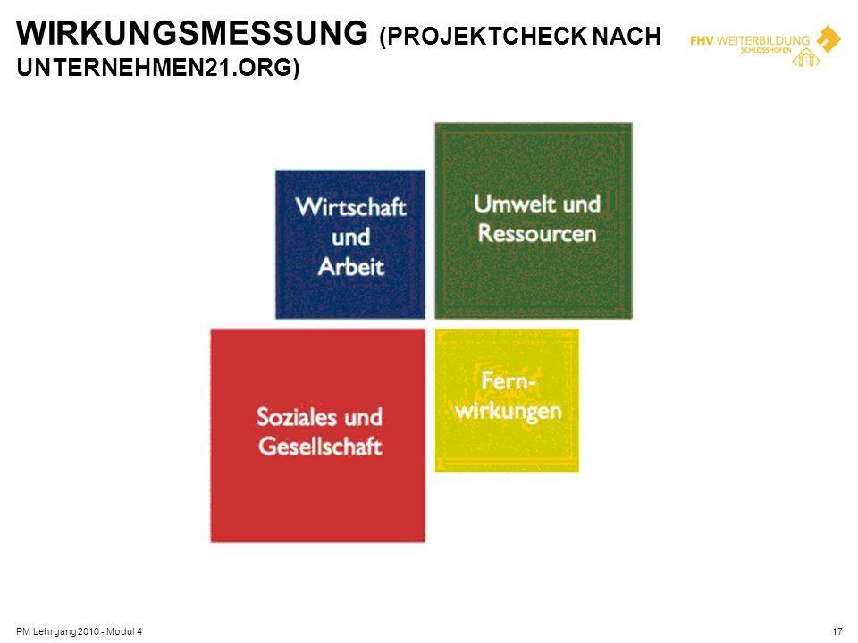 WIRKUNGSMESSUNG (PROJEKTCHECK NACH UNTERNEHMEN21.ORG)