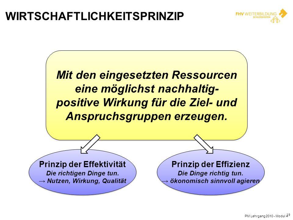 Wirtschaftlichkeitsprinzip