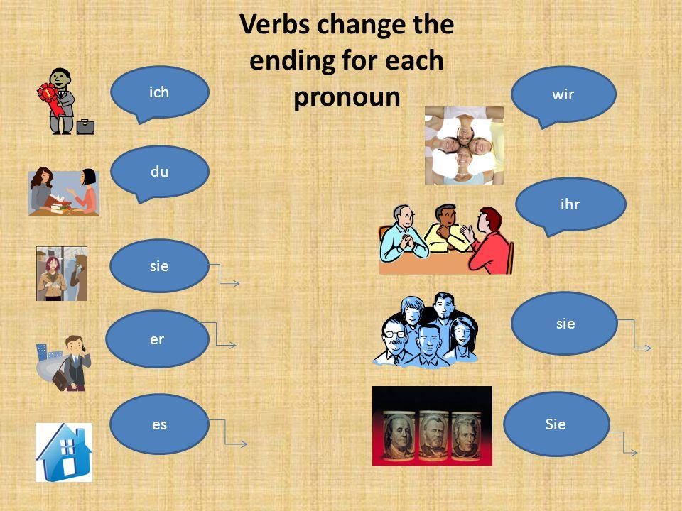 Verbs change the ending for each pronoun