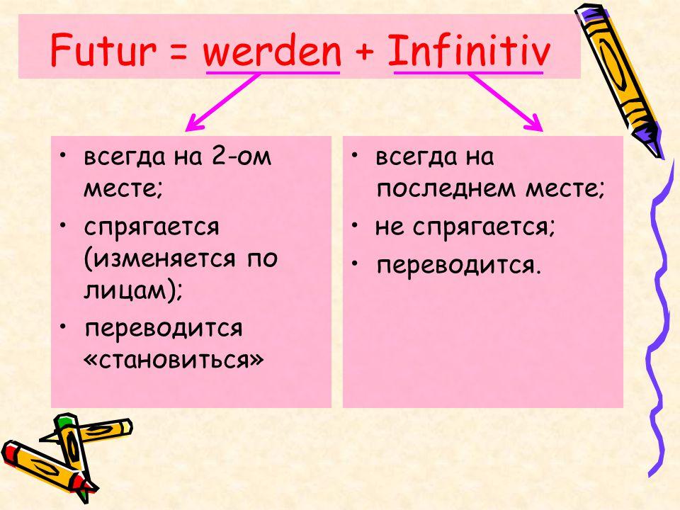 Futur = werden + Infinitiv