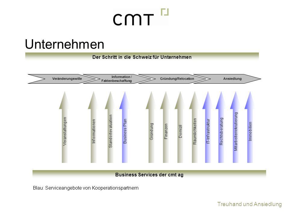 Unternehmen Der Schritt in die Schweiz für Unternehmen